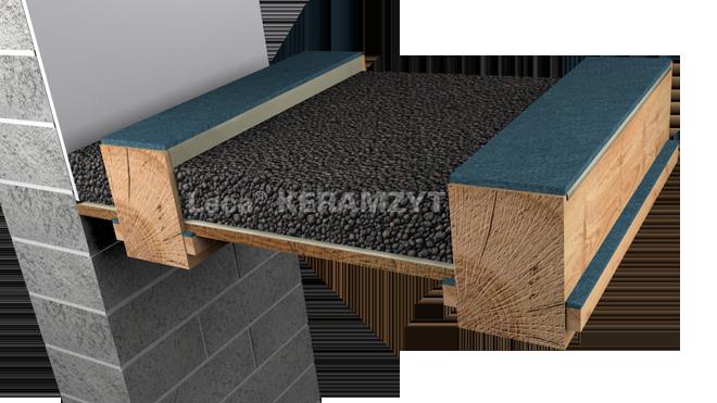 Strop Drewniany Keramzytowa Izolacja Akustyczna 4budowlani Pl