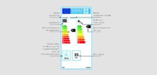 Jak poprawnie czytać etykiety energetyczne na urządzeniach grzewczych?